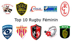 clubs-feminin-top10